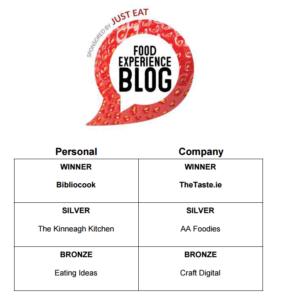 Craft Digital Bronze Winner Irish Blog Awards